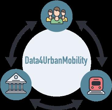 Data4UrbanMobility
